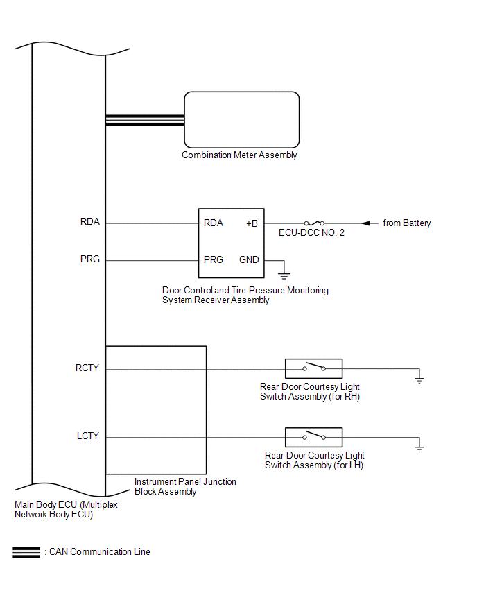 Toyota Ch-r Manual De Taller